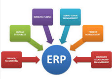 nopCommerce works with ERP system